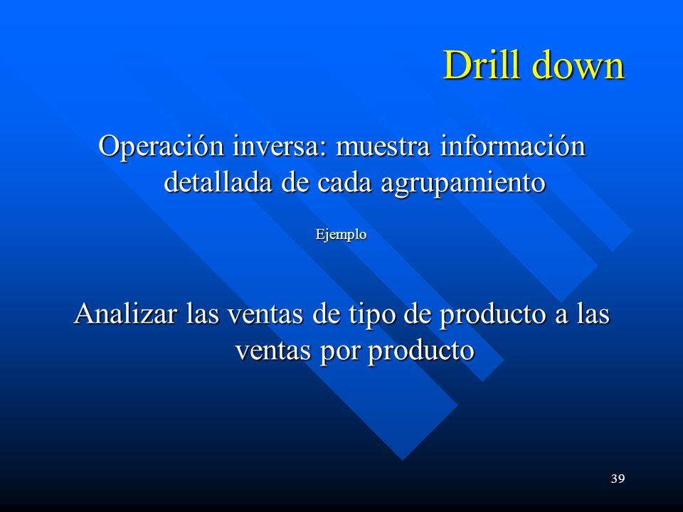 39 Drill down Operación inversa: muestra información detallada de cada agrupamiento Ejemplo Analizar las ventas de tipo de producto a las ventas por producto