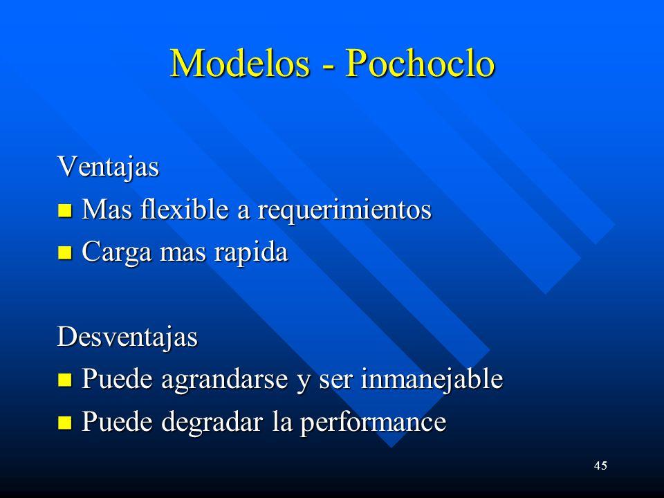 45 Modelos - Pochoclo Ventajas Mas flexible a requerimientos Mas flexible a requerimientos Carga mas rapida Carga mas rapidaDesventajas Puede agrandar