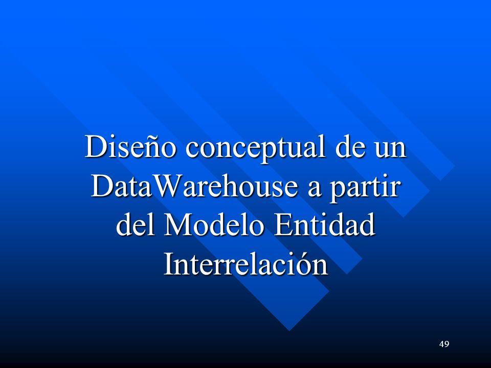 49 Diseño conceptual de un DataWarehouse a partir del Modelo Entidad Interrelación