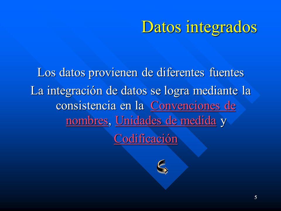 5 Datos integrados Los datos provienen de diferentes fuentes La integración de datos se logra mediante la consistencia en la Convenciones de nombres, Unidades de medida y Convenciones de nombresUnidades de medidaConvenciones de nombresUnidades de medida Codificación CodificaciónCodificación