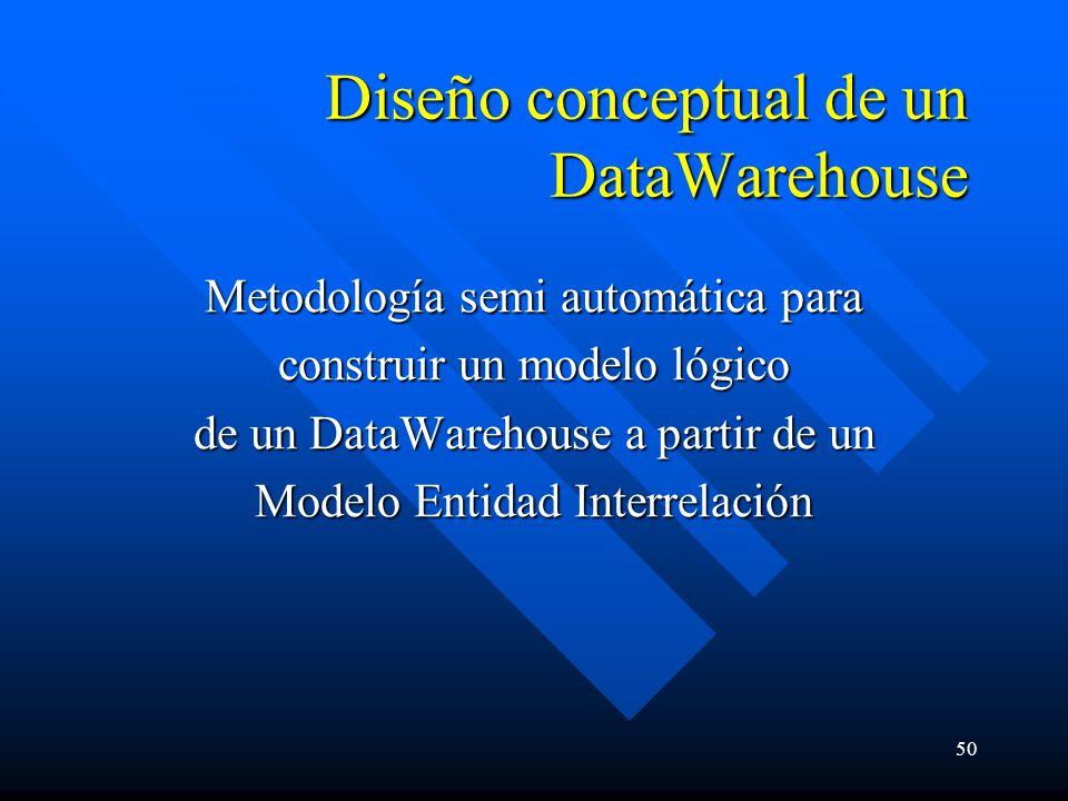 50 Diseño conceptual de un DataWarehouse Metodología semi automática para construir un modelo lógico de un DataWarehouse a partir de un Modelo Entidad Interrelación