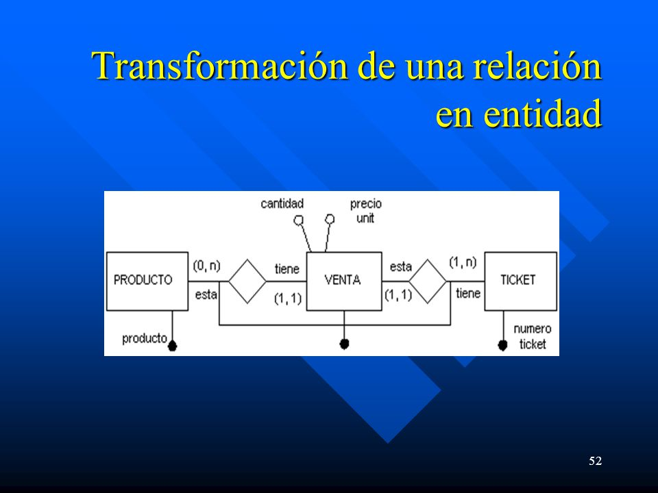 52 Transformación de una relación en entidad