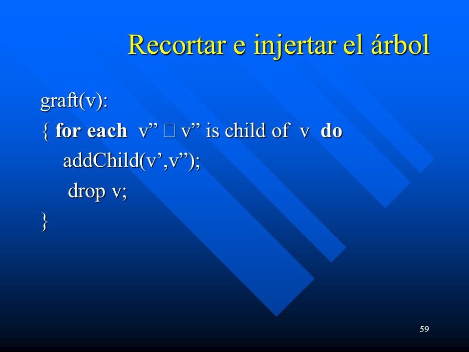 59 Recortar e injertar el árbol graft(v): { for each v v is child of v do addChild(v,v); addChild(v,v); drop v; drop v;}