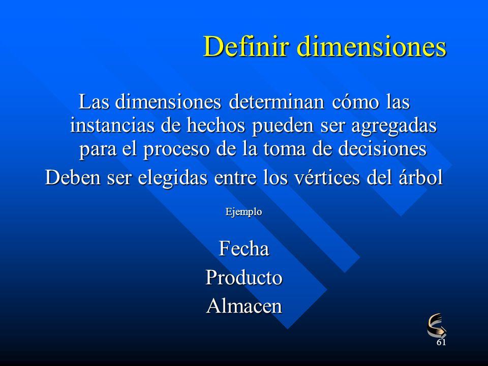 61 Definir dimensiones Las dimensiones determinan cómo las instancias de hechos pueden ser agregadas para el proceso de la toma de decisiones Deben ser elegidas entre los vértices del árbol EjemploFechaProductoAlmacen