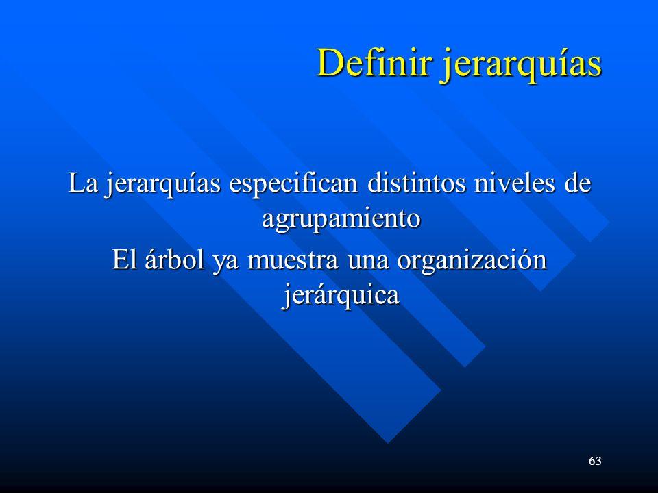 63 Definir jerarquías La jerarquías especifican distintos niveles de agrupamiento El árbol ya muestra una organización jerárquica