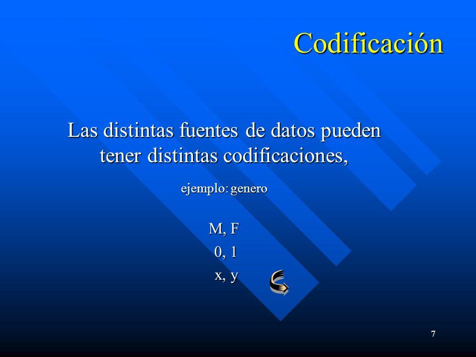 8 Convenciones de nombres El mismo elemento puede estar referido con nombres diferentes en distintas aplicaciones