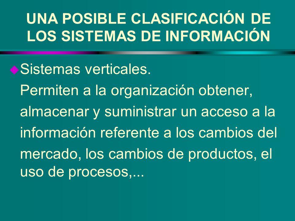 UNA POSIBLE CLASIFICACIÓN DE LOS SISTEMAS DE INFORMACIÓN u Sistemas verticales. Permiten a la organización obtener, almacenar y suministrar un acceso