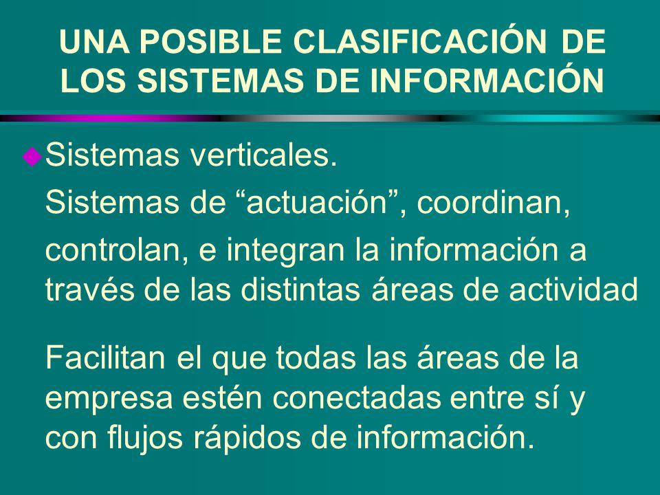 UNA POSIBLE CLASIFICACIÓN DE LOS SISTEMAS DE INFORMACIÓN u Sistemas verticales. Sistemas de actuación, coordinan, controlan, e integran la información
