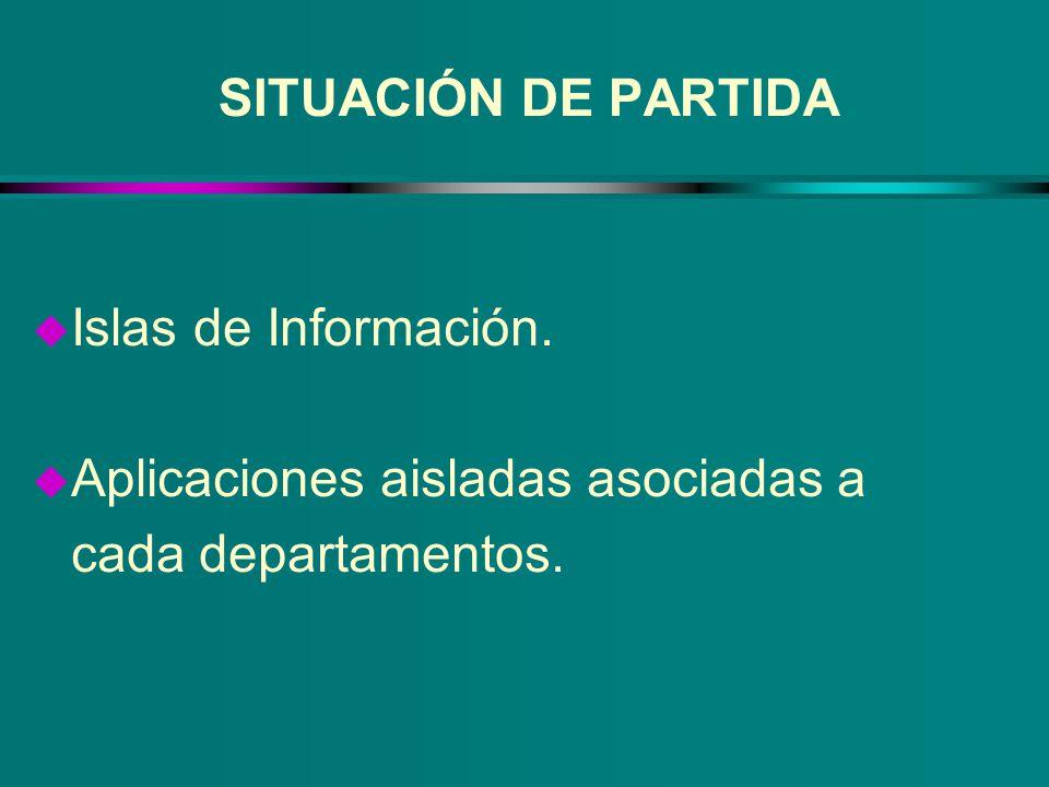 SITUACIÓN DE PARTIDA u Islas de Información. u Aplicaciones aisladas asociadas a cada departamentos.