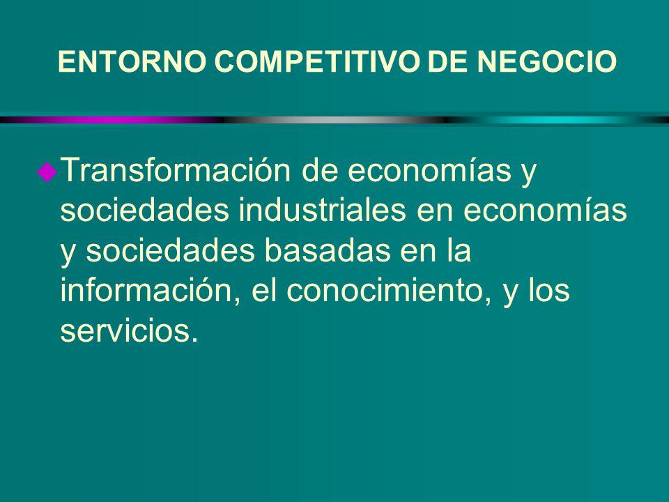 ENTORNO COMPETITIVO DE NEGOCIO u Transformación de economías y sociedades industriales en economías y sociedades basadas en la información, el conocim