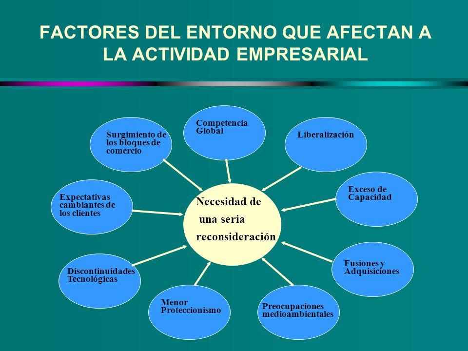 UNA POSIBLE CLASIFICACIÓN DE LOS SISTEMAS DE INFORMACIÓN u Sistemas verticales.