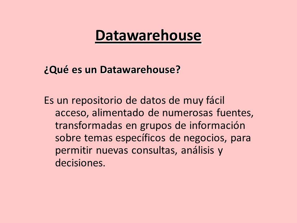 Datawarehouse: Objetivos Hace que la información de la organización sea accesible.