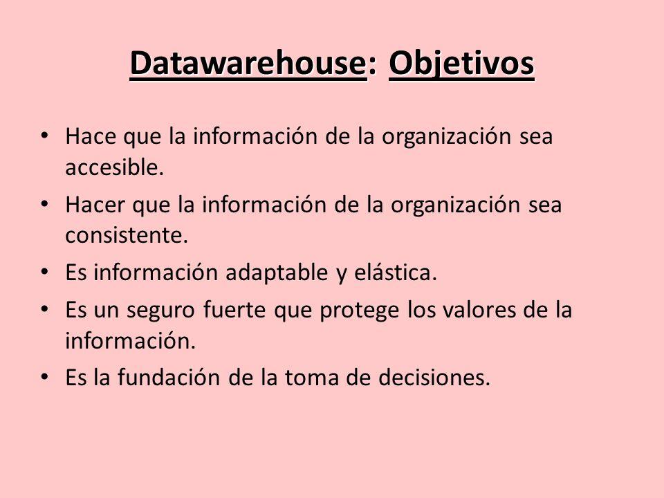 Construcción de un Data Warehouse Adquisición: Adquisición: recopilar información de varias fuentas y unificarlas.