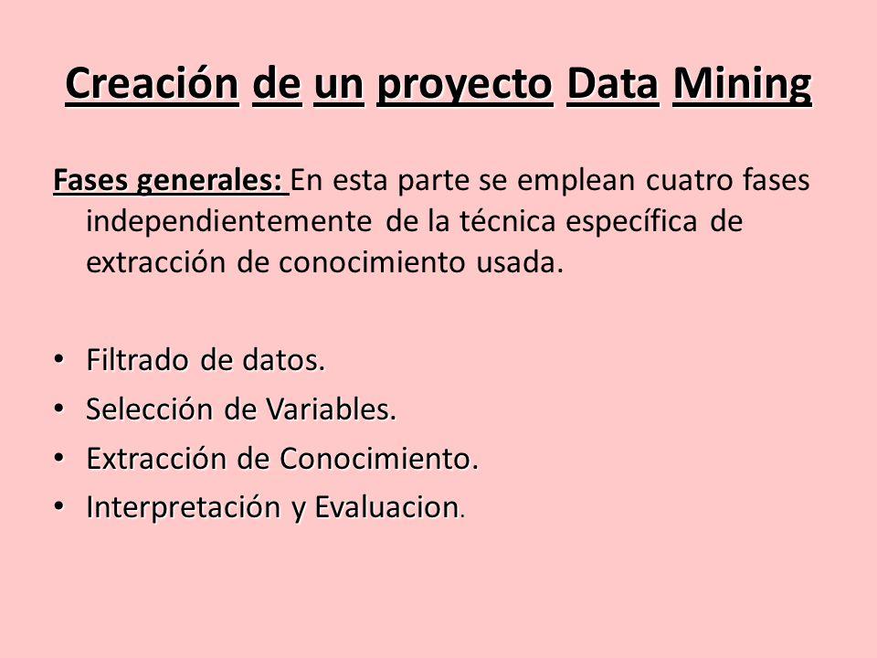Creación de un proyecto Data Mining Fases generales: Fases generales: En esta parte se emplean cuatro fases independientemente de la técnica específica de extracción de conocimiento usada.