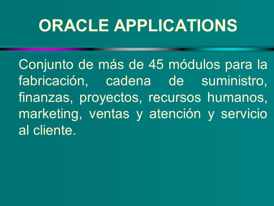 Conjunto de más de 45 módulos para la fabricación, cadena de suministro, finanzas, proyectos, recursos humanos, marketing, ventas y atención y servici