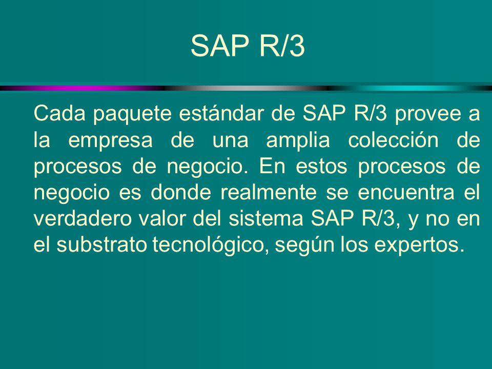 SAP R/3 Cada paquete estándar de SAP R/3 provee a la empresa de una amplia colección de procesos de negocio. En estos procesos de negocio es donde rea