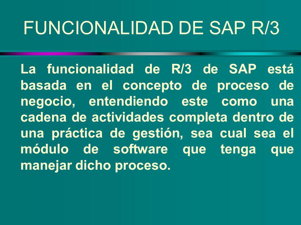 FUNCIONALIDAD DE SAP R/3 La funcionalidad de R/3 de SAP está basada en el concepto de proceso de negocio, entendiendo este como una cadena de activida