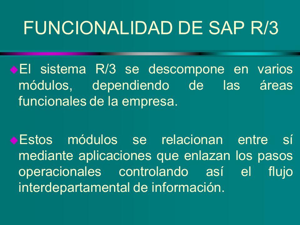 FUNCIONALIDAD DE SAP R/3 u El sistema R/3 se descompone en varios módulos, dependiendo de las áreas funcionales de la empresa. u Estos módulos se rela