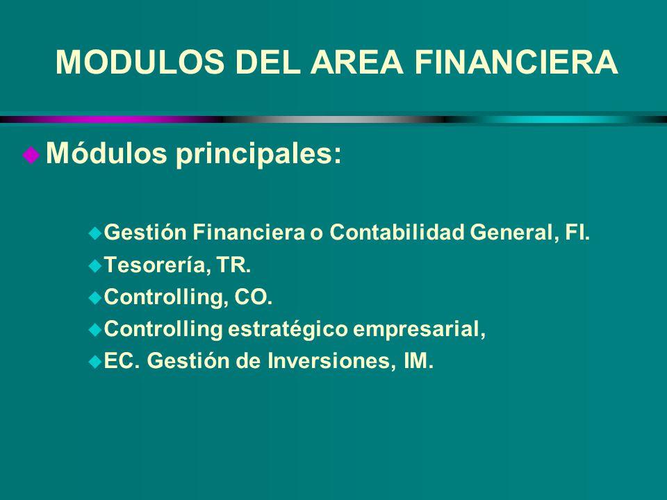 MODULOS DEL AREA FINANCIERA u Módulos principales: u Gestión Financiera o Contabilidad General, FI. u Tesorería, TR. u Controlling, CO. u Controlling