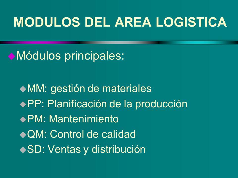 MODULOS DEL AREA LOGISTICA u Módulos principales: u MM: gestión de materiales u PP: Planificación de la producción u PM: Mantenimiento u QM: Control d