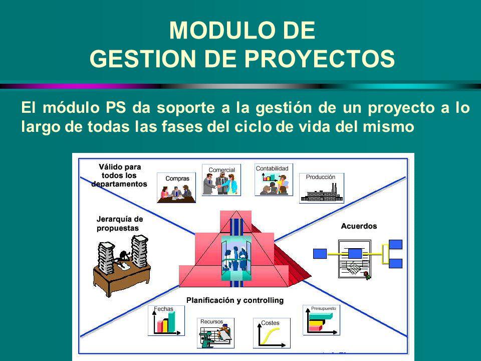 MODULO DE GESTION DE PROYECTOS El módulo PS da soporte a la gestión de un proyecto a lo largo de todas las fases del ciclo de vida del mismo