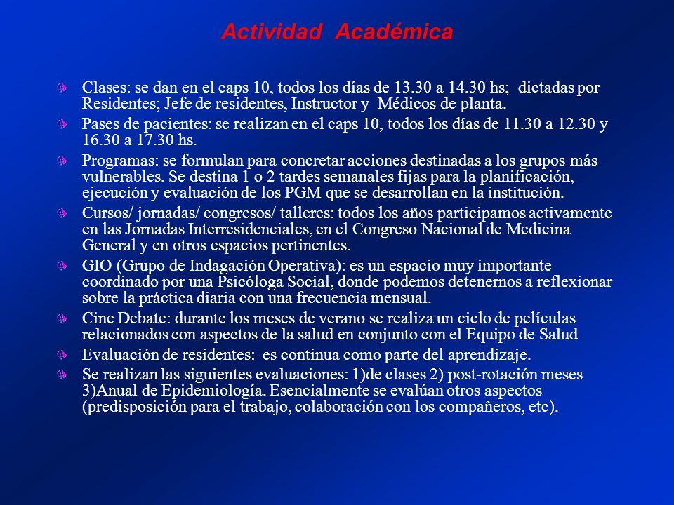 Actividad Académica Clases: se dan en el caps 10, todos los días de 13.30 a 14.30 hs; dictadas por Residentes; Jefe de residentes, Instructor y Médico