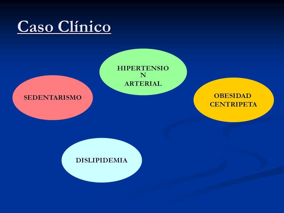 Caso Clínico DISLIPIDEMIA OBESIDAD CENTRIPETA SEDENTARISMO HIPERTENSIO N ARTERIAL