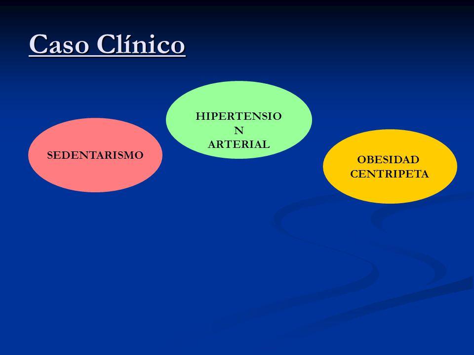 Caso Clínico SEDENTARISMO HIPERTENSIO N ARTERIAL OBESIDAD CENTRIPETA