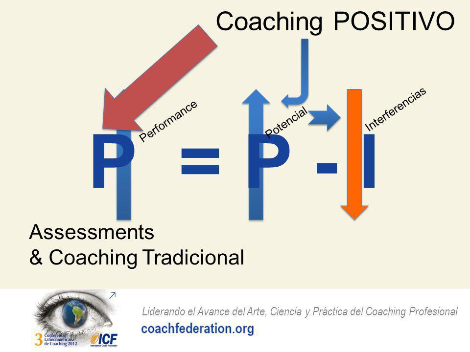 Liderando el Avance del Arte, Ciencia y Práctica del Coaching Profesional P = P - I Assessments & Coaching Tradicional Coaching POSITIVO Performance Potencial Interferencias