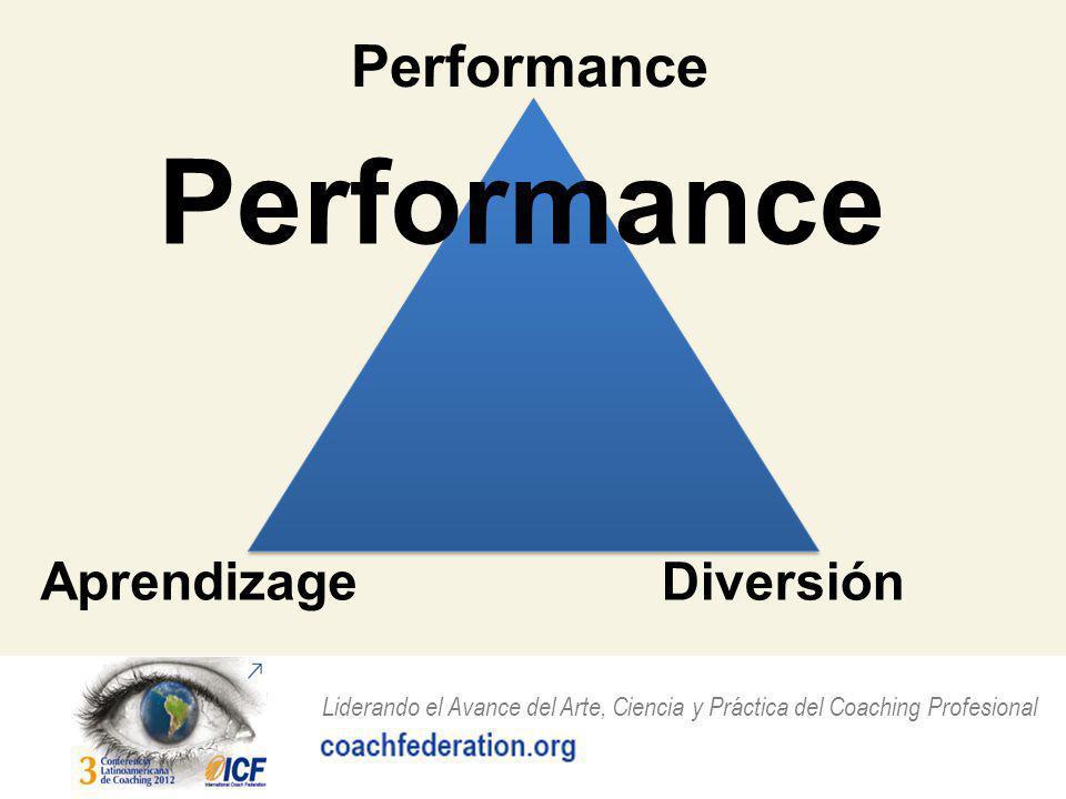 Liderando el Avance del Arte, Ciencia y Práctica del Coaching Profesional Que Imagen (positiva) yo visualizo en ese sueño.