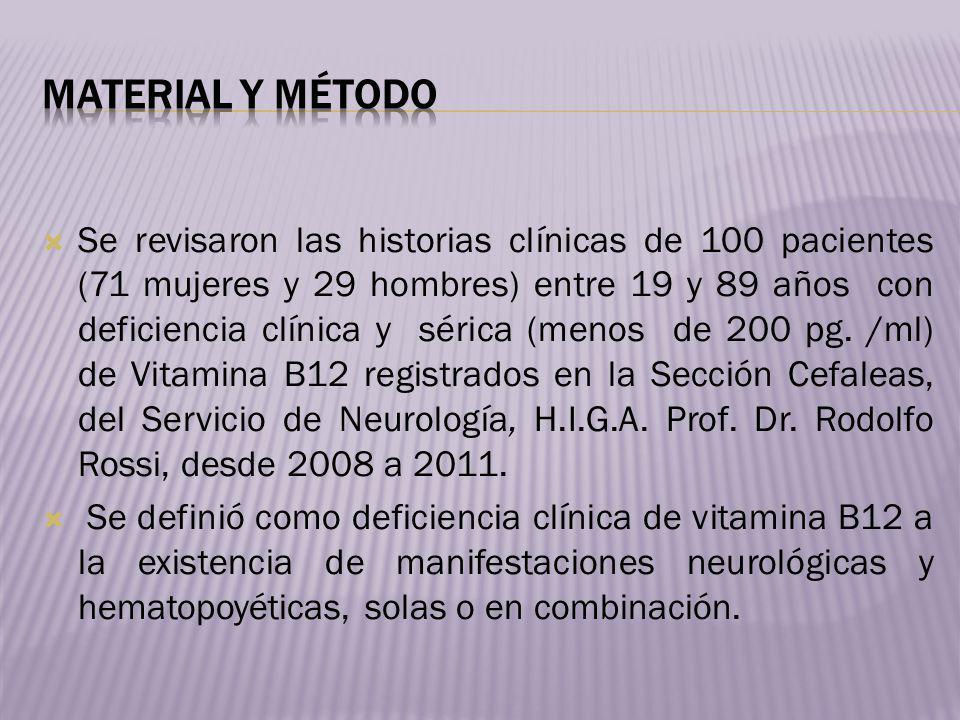 Se revisaron las historias clínicas de 100 pacientes (71 mujeres y 29 hombres) entre 19 y 89 años con deficiencia clínica y sérica (menos de 200 pg. /