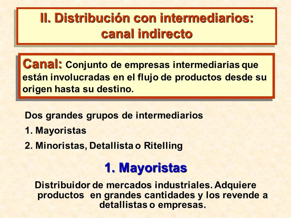 Dos grandes grupos de intermediarios 1. Mayoristas 2. Minoristas, Detallista o Ritelling II. Distribución con intermediarios: canal indirecto 1.Mayori