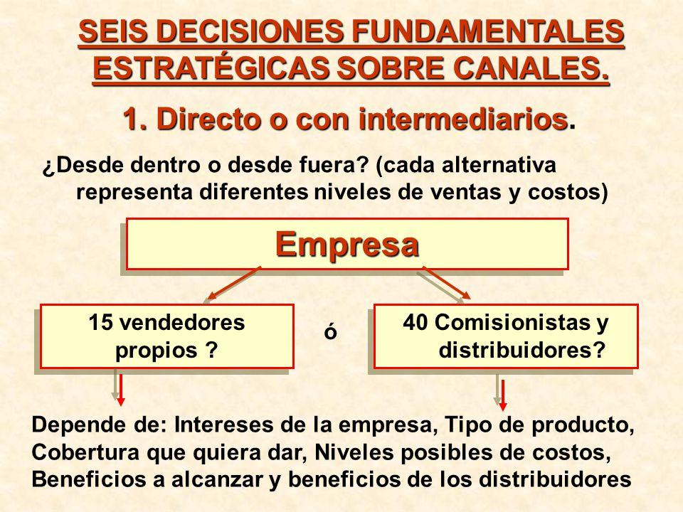 1.Directo o con intermediarios 1.Directo o con intermediarios. ¿Desde dentro o desde fuera? (cada alternativa representa diferentes niveles de ventas