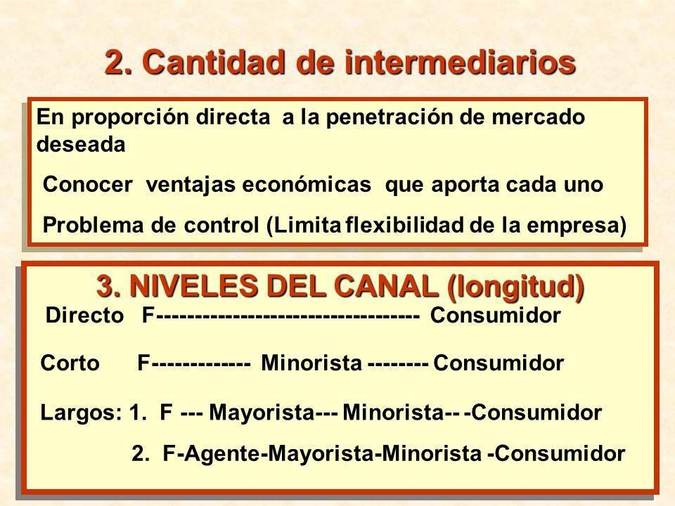 2. Cantidad de intermediarios 3. NIVELES DEL CANAL (longitud) Directo F----------------------------------- Consumidor Corto F------------- Minorista -