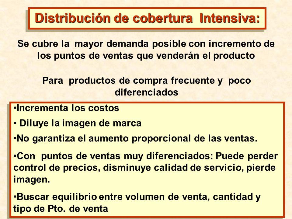 Se cubre la mayor demanda posible con incremento de los puntos de ventas que venderán el producto Distribución de cobertura Intensiva: Para productos