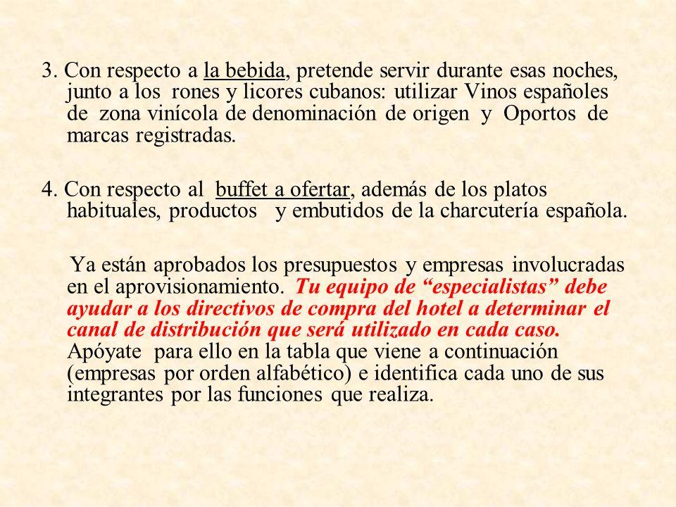 3. Con respecto a la bebida, pretende servir durante esas noches, junto a los rones y licores cubanos: utilizar Vinos españoles de zona vinícola de de
