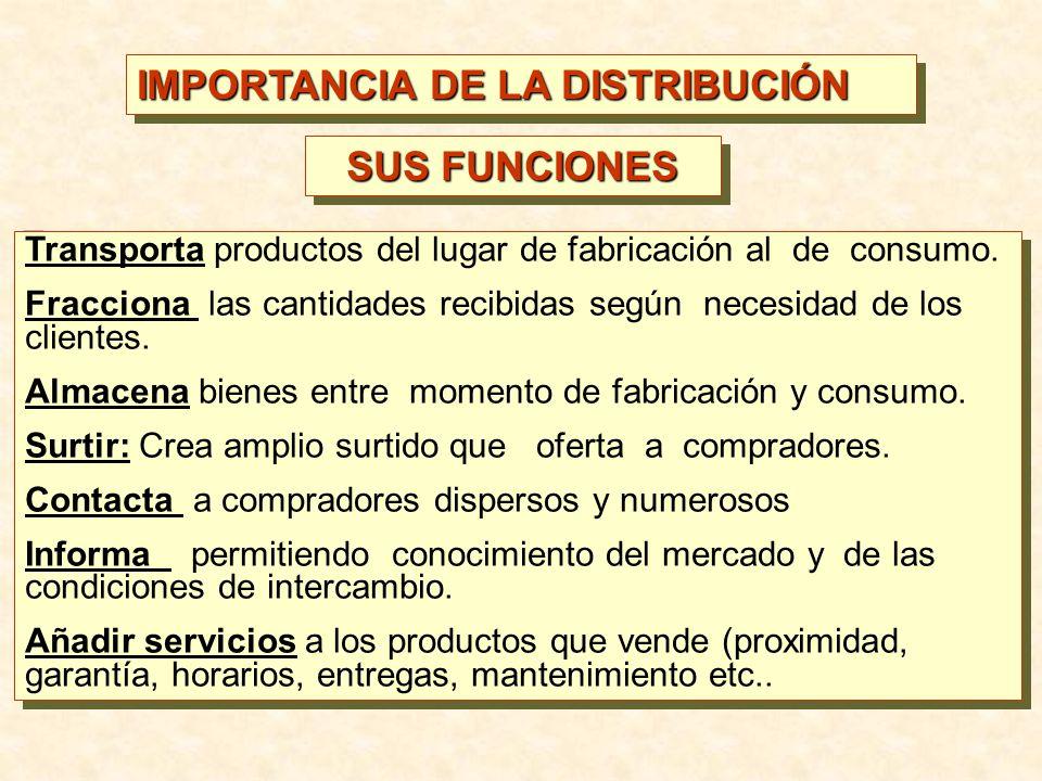 Transporta Fracciona Almacena Surtir Contacta Informa Añadir servicios Transporta productos del lugar de fabricación al de consumo. Fracciona las cant