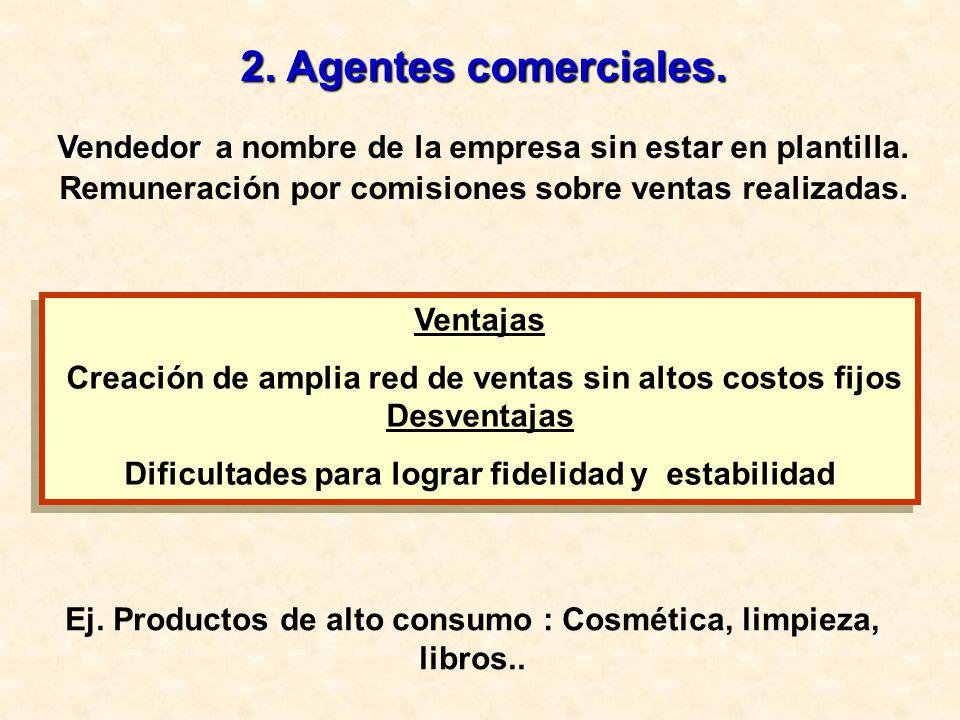 2. Agentes comerciales. Vendedor Vendedor a nombre de la empresa sin estar en plantilla. Remuneración por comisiones sobre ventas realizadas. Ventajas