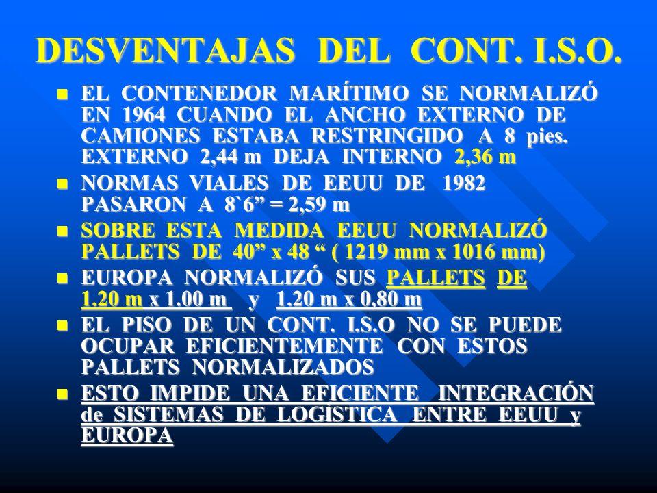 DESVENTAJAS DEL CONT. I.S.O. EL CONTENEDOR MARÍTIMO SE NORMALIZÓ EN 1964 CUANDO EL ANCHO EXTERNO DE CAMIONES ESTABA RESTRINGIDO A 8 pies. EXTERNO 2,44