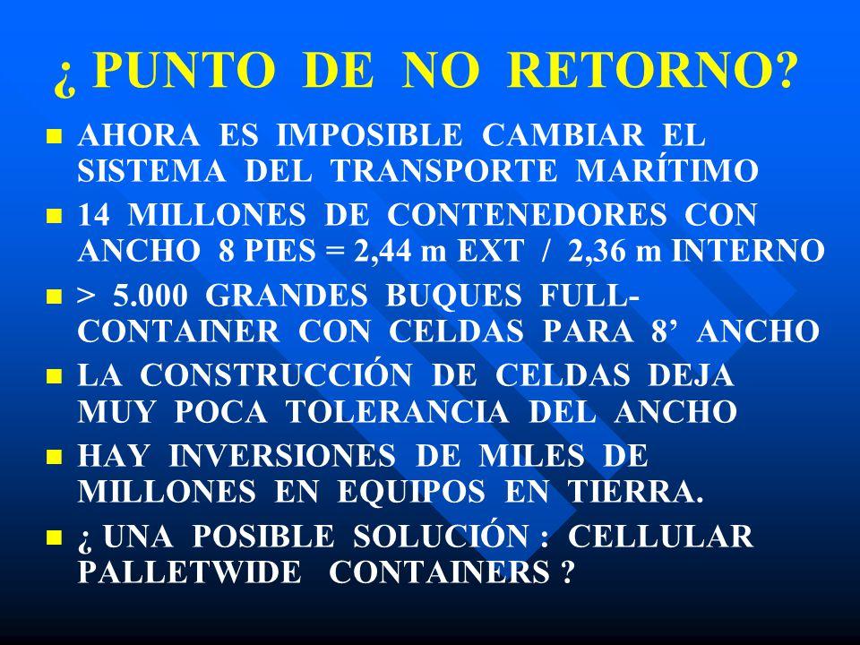 ¿ PUNTO DE NO RETORNO? AHORA ES IMPOSIBLE CAMBIAR EL SISTEMA DEL TRANSPORTE MARÍTIMO 14 MILLONES DE CONTENEDORES CON ANCHO 8 PIES = 2,44 m EXT / 2,36