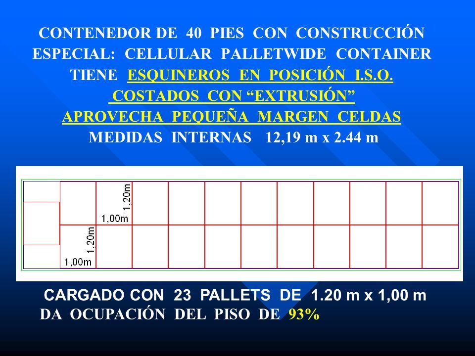 CONTENEDOR DE 40 PIES CON CONSTRUCCIÓN ESPECIAL: CELLULAR PALLETWIDE CONTAINER TIENE ESQUINEROS EN POSICIÓN I.S.O. COSTADOS CON EXTRUSIÓN APROVECHA PE