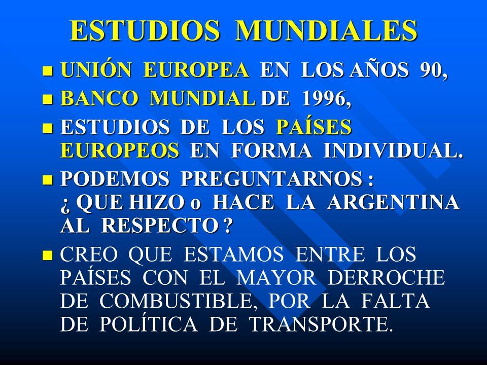 ESTUDIOS MUNDIALES UNIÓN EUROPEA EN LOS AÑOS 90, UNIÓN EUROPEA EN LOS AÑOS 90, BANCO MUNDIAL DE 1996, BANCO MUNDIAL DE 1996, ESTUDIOS DE LOS PAÍSES EU