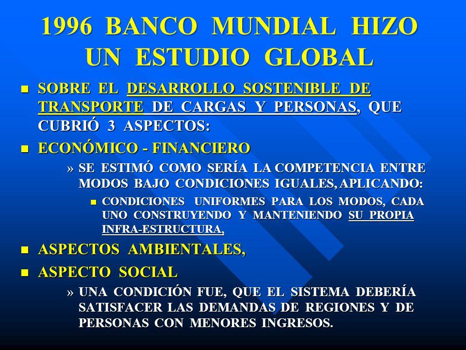 1996 BANCO MUNDIAL HIZO UN ESTUDIO GLOBAL SOBRE EL DESARROLLO SOSTENIBLE DE TRANSPORTE DE CARGAS Y PERSONAS, QUE CUBRIÓ 3 ASPECTOS: SOBRE EL DESARROLL