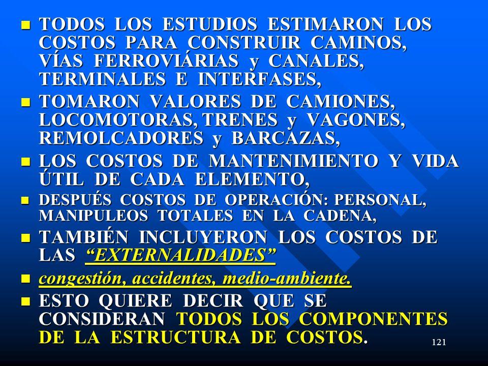 TODOS LOS ESTUDIOS ESTIMARON LOS COSTOS PARA CONSTRUIR CAMINOS, VÍAS FERROVIÁRIAS y CANALES, TERMINALES E INTERFASES, TODOS LOS ESTUDIOS ESTIMARON LOS