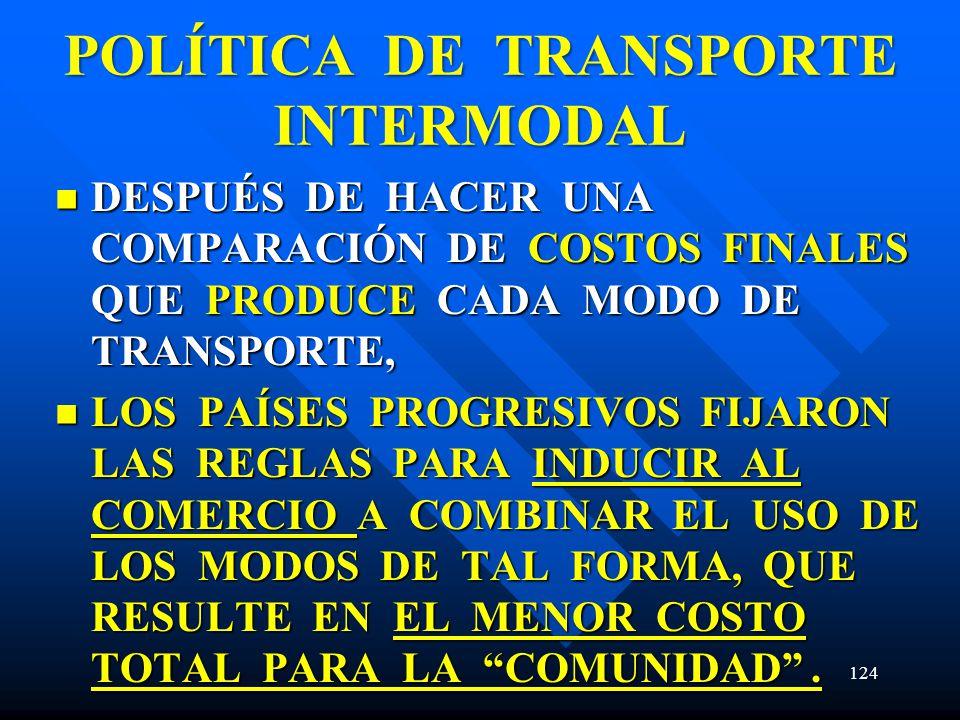 POLÍTICA DE TRANSPORTE INTERMODAL DESPUÉS DE HACER UNA COMPARACIÓN DE COSTOS FINALES QUE PRODUCE CADA MODO DE TRANSPORTE, DESPUÉS DE HACER UNA COMPARA