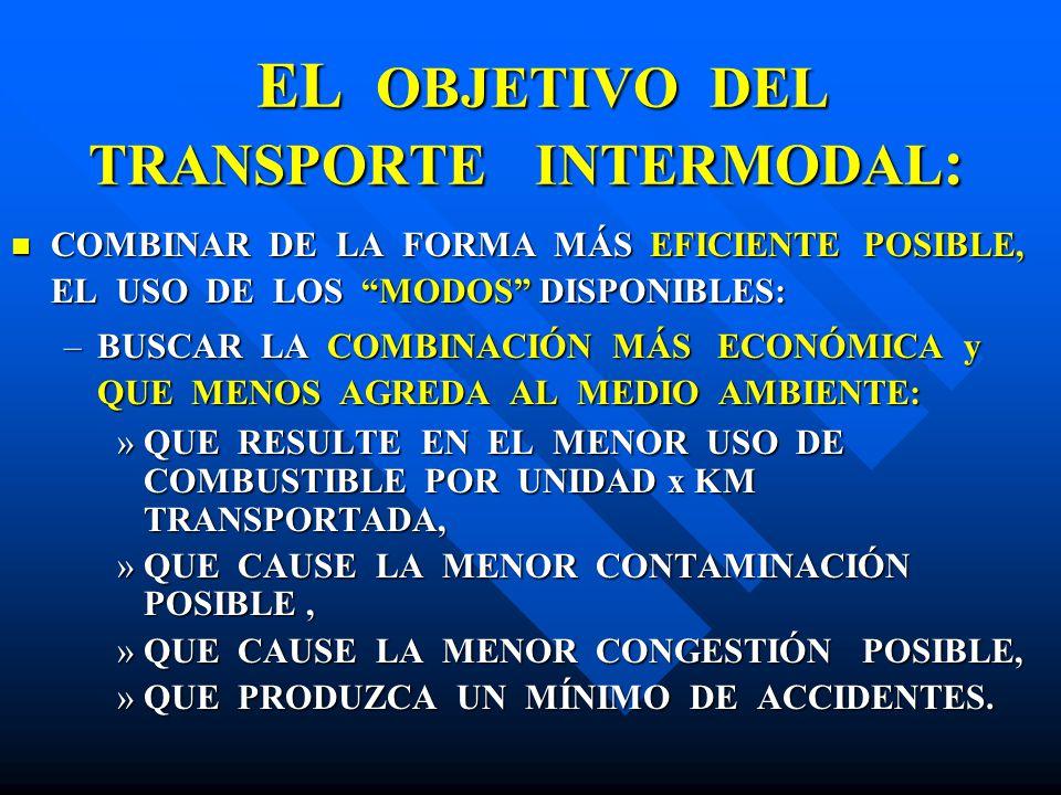 EL OBJETIVO DEL TRANSPORTE INTERMODAL : EL OBJETIVO DEL TRANSPORTE INTERMODAL : COMBINAR DE LA FORMA MÁS EFICIENTE POSIBLE, EL USO DE LOS MODOS DISPON