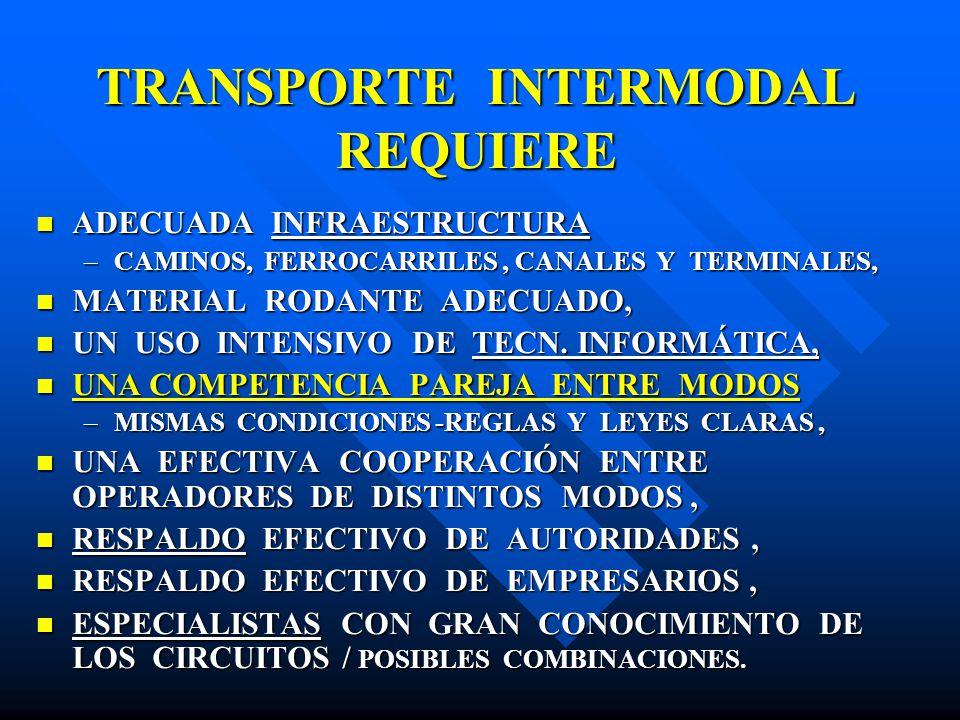 TRANSPORTE INTERMODAL REQUIERE ADECUADA INFRAESTRUCTURA ADECUADA INFRAESTRUCTURA –CAMINOS, FERROCARRILES, CANALES Y TERMINALES, MATERIAL RODANTE ADECU