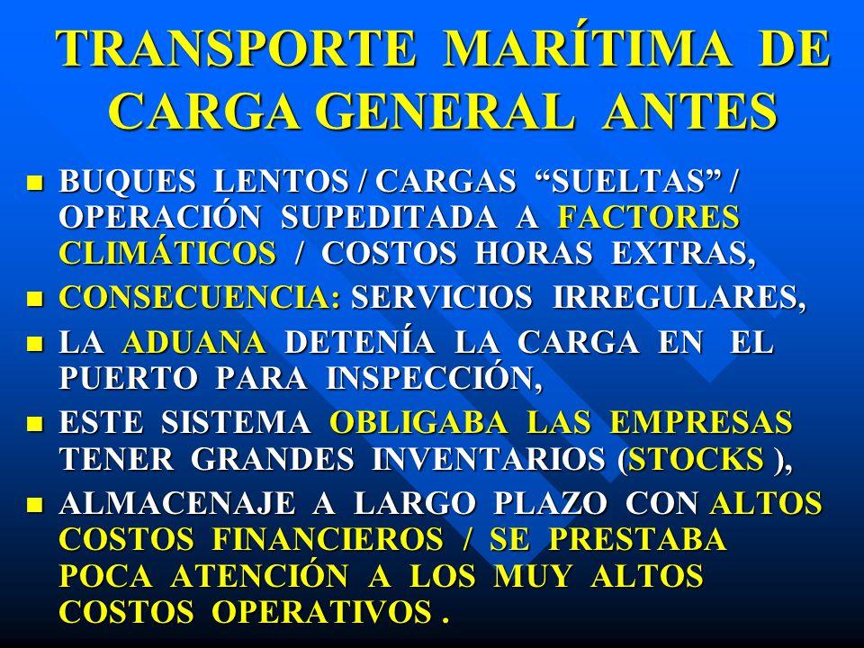 TRANSPORTE MARÍTIMA DE CARGA GENERAL ANTES BUQUES LENTOS / CARGAS SUELTAS / OPERACIÓN SUPEDITADA A FACTORES CLIMÁTICOS / COSTOS HORAS EXTRAS, BUQUES L