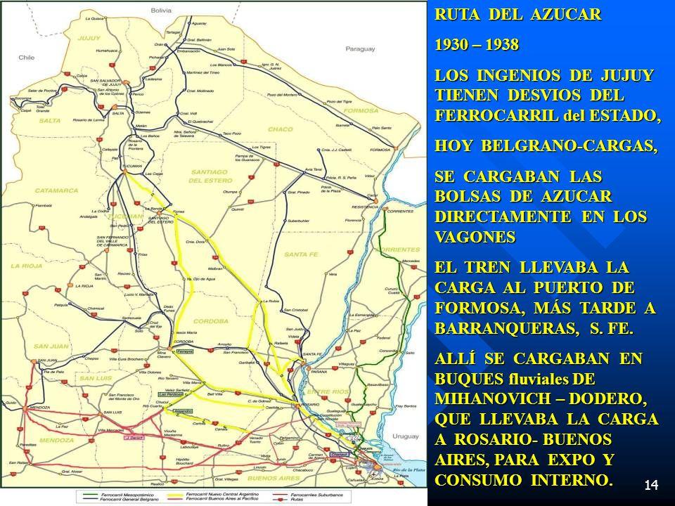 RUTA DEL AZUCAR 1930 – 1938 LOS INGENIOS DE JUJUY TIENEN DESVIOS DEL FERROCARRIL del ESTADO, HOY BELGRANO-CARGAS, SE CARGABAN LAS BOLSAS DE AZUCAR DIR
