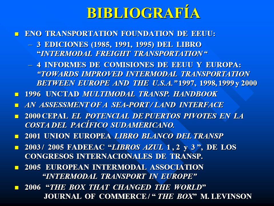 BIBLIOGRAFÍA ENO TRANSPORTATION FOUNDATION DE EEUU: ENO TRANSPORTATION FOUNDATION DE EEUU: –3 EDICIONES (1985, 1991, 1995) DEL LIBROINTERMODAL FREIGHT